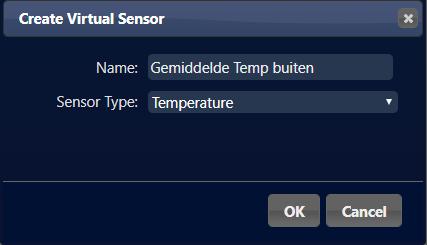 gemiddelde buitentemperatuur
